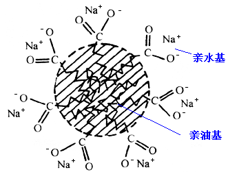 Xinqi Chemical